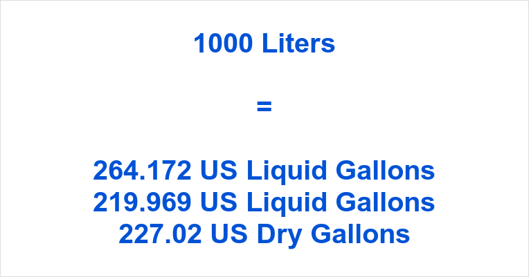 1000 Liters to Gallons
