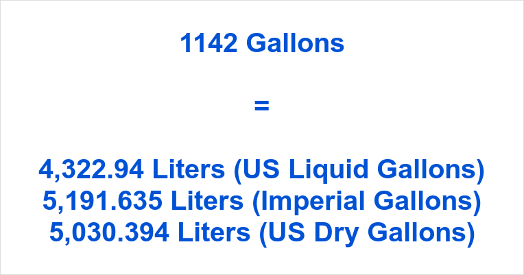 1142 Gallons to Liters