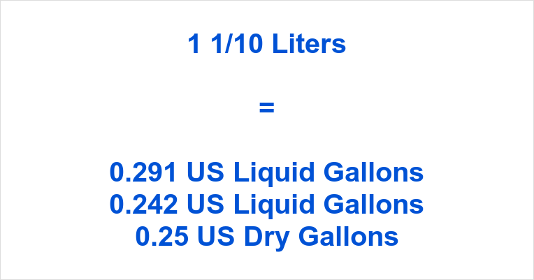 1 1/10 Liters to Gallons