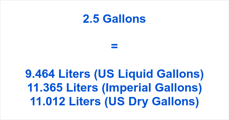 2.5 Gallons to Liters
