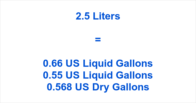2.5 Liters to Gallons