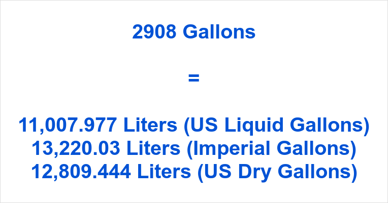 2908 Gallons to Liters