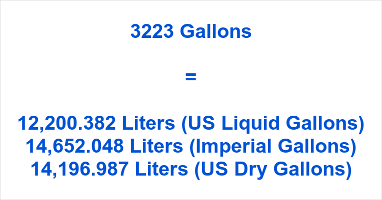 3223 Gallons to Liters
