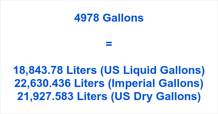 4978 Gallons to Liters