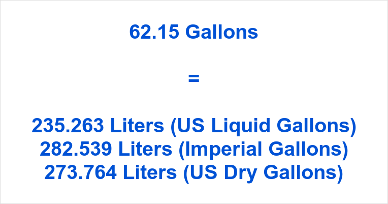 62.15 Gallons to Liters