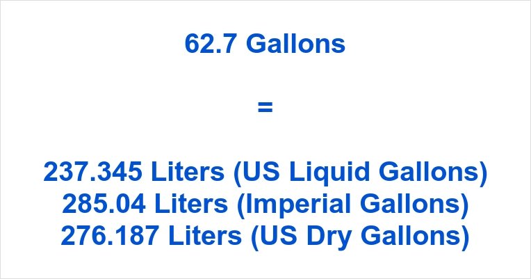 62.7 Gallons to Liters