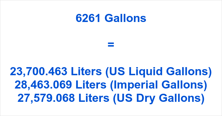 6261 Gallons to Liters