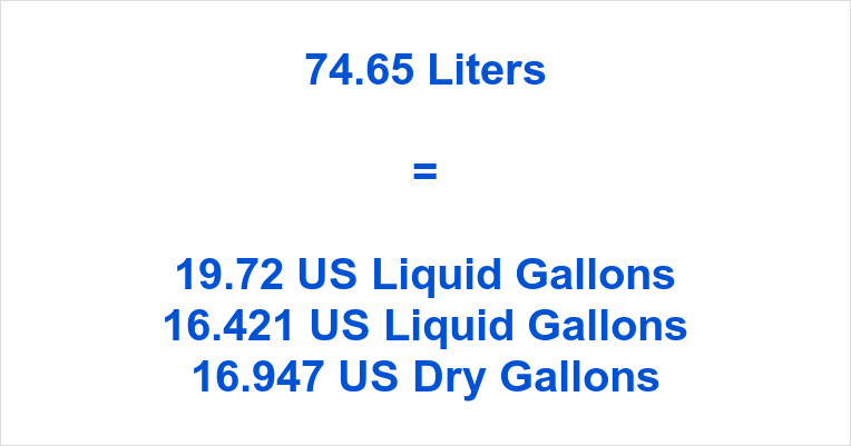 74.65 Liters to Gallons