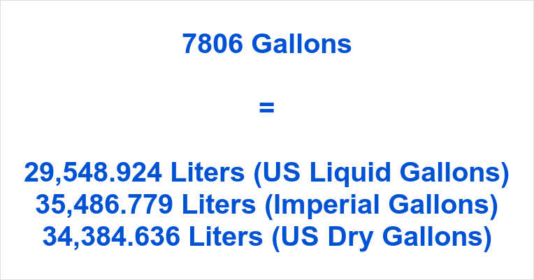 7806 Gallons to Liters
