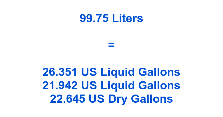 99.75 Liters to Gallons