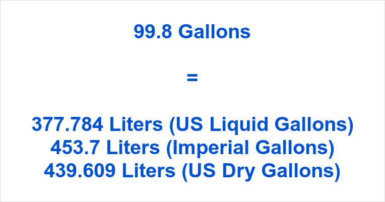 99.8 Gallons to Liters