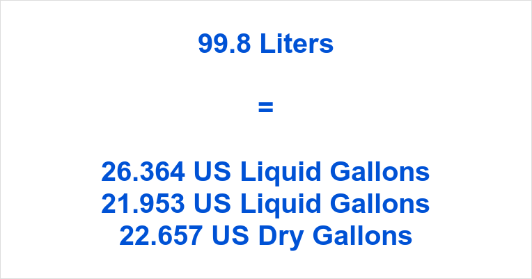 99.8 Liters to Gallons