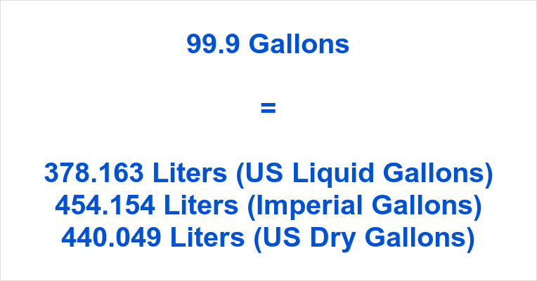 99.9 Gallons to Liters