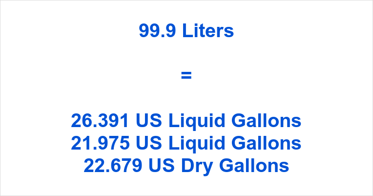 99.9 Liters to Gallons